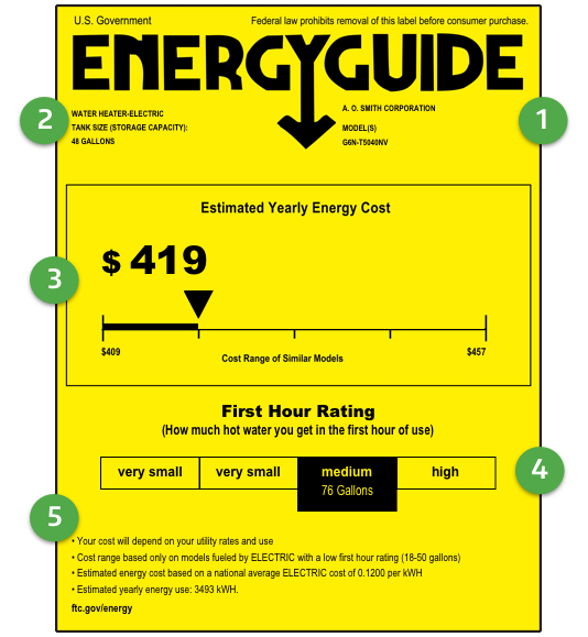 electric water heater cost of operation | a.o. smith